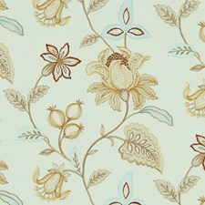 Mint Julep Decorator Fabric by Robert Allen
